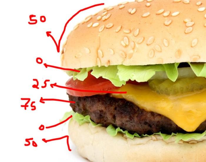 gordura trans reeducacao alimentar